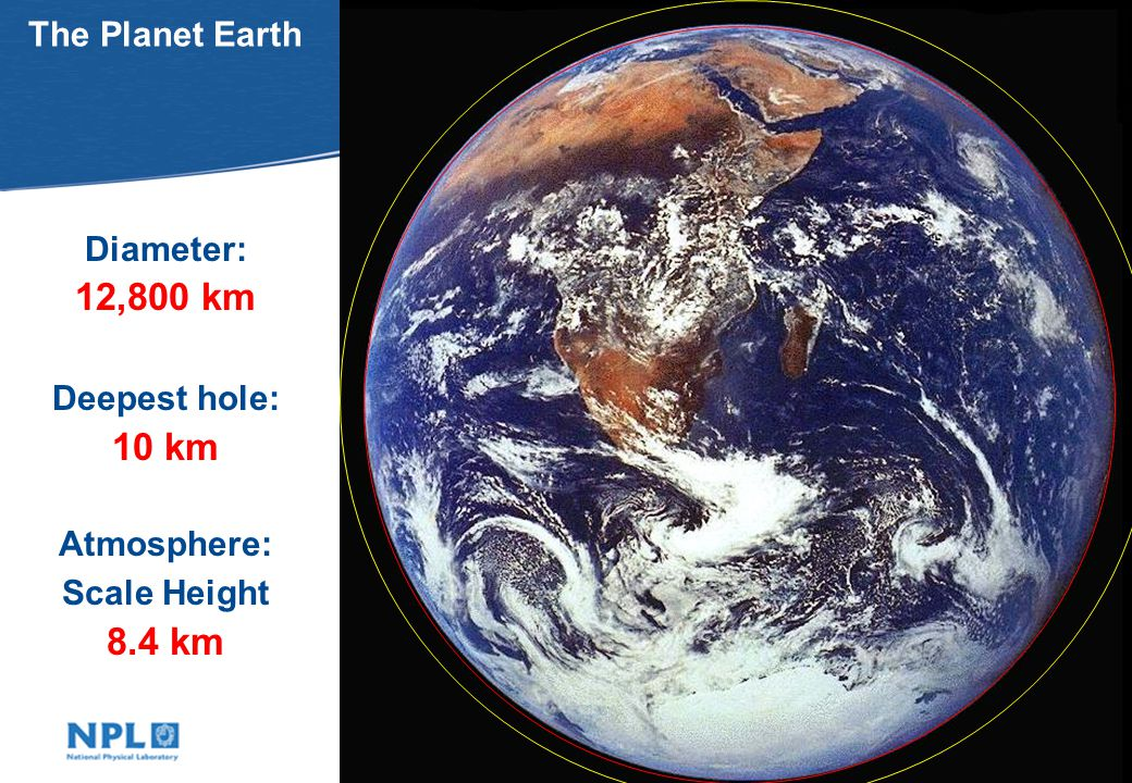 Diameter: 12,800 km Deepest hole: 10 km Atmosphere: Scale Height 8.4 km The Planet Earth