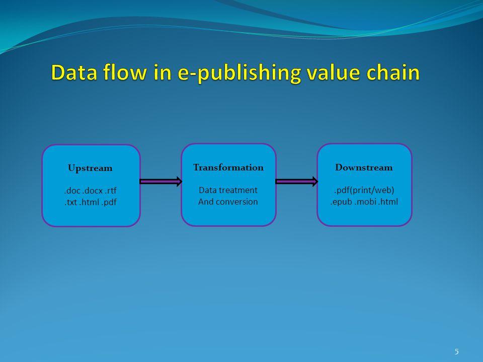 5 Upstream.doc.docx.rtf.txt.html.pdf Transformation Data treatment And conversion Downstream.pdf(print/web).epub.mobi.html