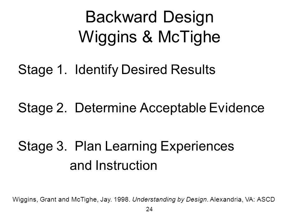 24 Backward Design Wiggins & McTighe Stage 1. Identify Desired Results Stage 2.