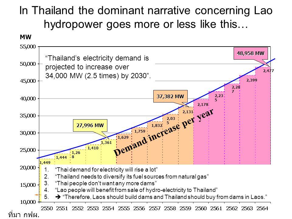 Source: EPPO, 2007.