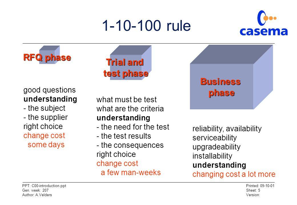 PPT: C00-introduction.ppt Gen.