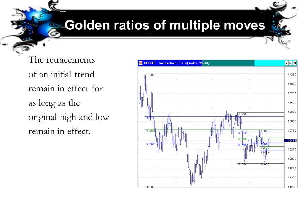 Golden ratios of multiple moves The retracements of an initial trend remain in effect for as long as the original high and low remain in effect.
