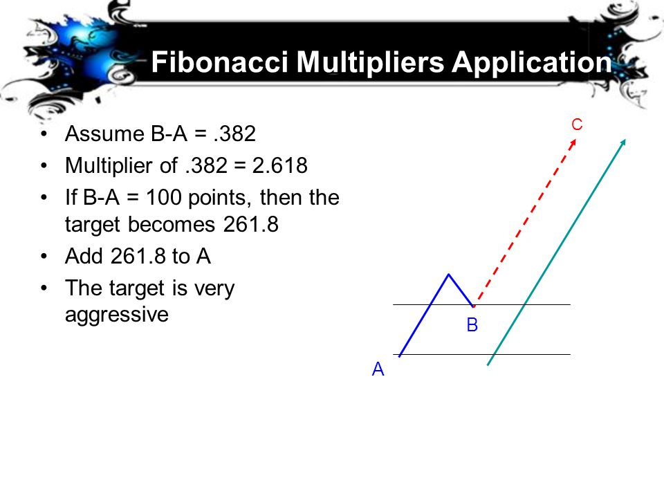 Fibonacci Multipliers Application •Assume B-A =.382 •Multiplier of.382 = 2.618 •If B-A = 100 points, then the target becomes 261.8 •Add 261.8 to A •Th