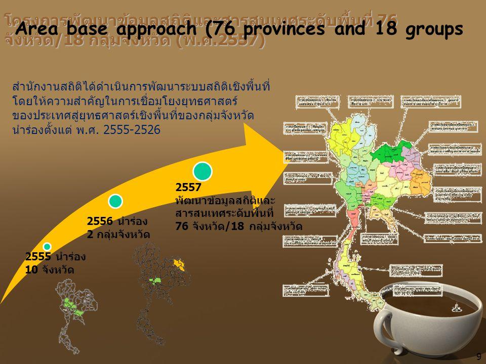 9 โครงการพัฒนาข้อมูลสถิติและสารสนเทศระดับพื้นที่ 76 จังหวัด/18 กลุ่มจังหวัด (พ.ศ.2557) 2555 นำร่อง 10 จังหวัด 2556 นำร่อง 2 กลุ่มจังหวัด 2557 พัฒนาข้อมูลสถิติและ สารสนเทศระดับพื้นที่ 76 จังหวัด/18 กลุ่มจังหวัด สำนักงานสถิติได้ดำเนินการพัฒนาระบบสถิติเชิงพื้นที่ โดยให้ความสำคัญในการเชื่อมโยงยุทธศาสตร์ ของประเทศสู่ยุทธศาสตร์เชิงพื้นที่ของกลุ่มจังหวัด นำร่องตั้งแต่ พ.ศ.