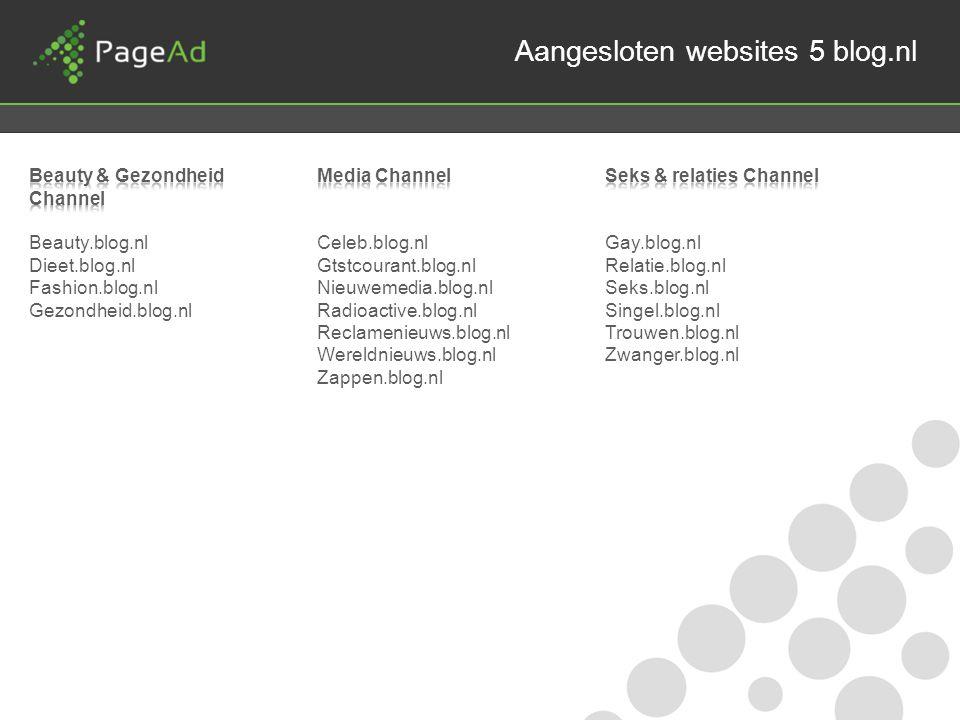 Aangesloten websites 5 blog.nl