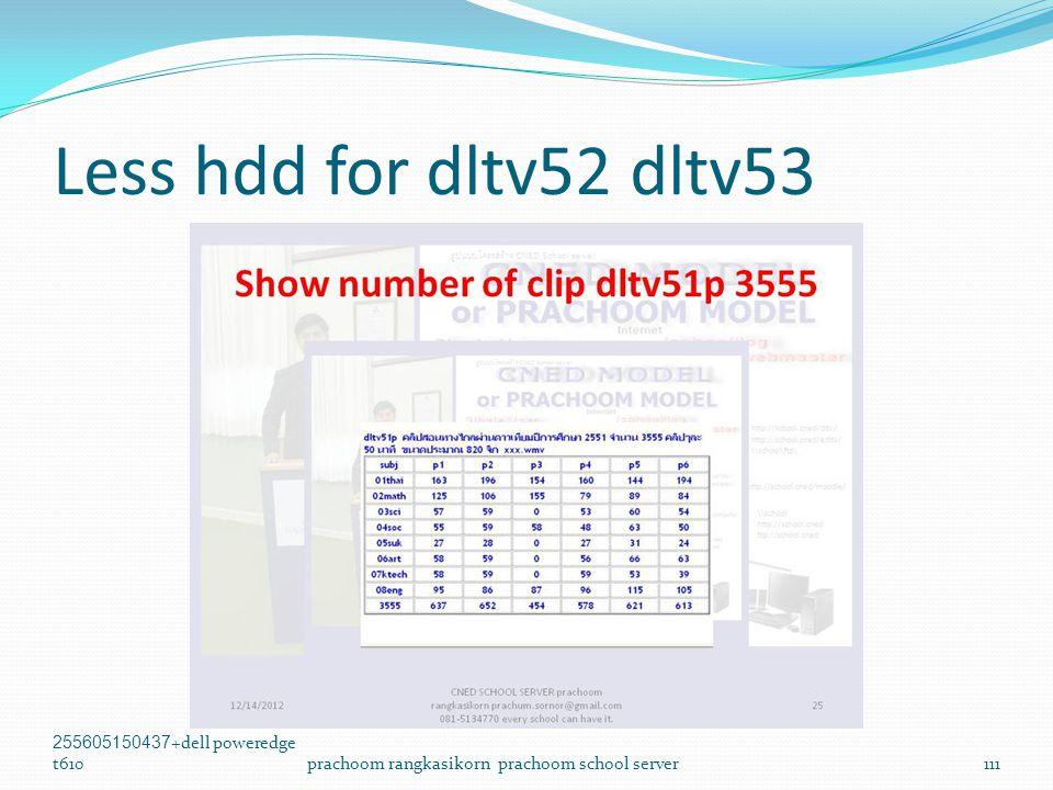 Less hdd for dltv52 dltv53 255605150437+dell poweredge t610prachoom rangkasikorn prachoom school server111
