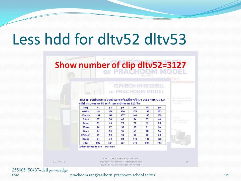 Less hdd for dltv52 dltv53 255605150437+dell poweredge t610prachoom rangkasikorn prachoom school server112