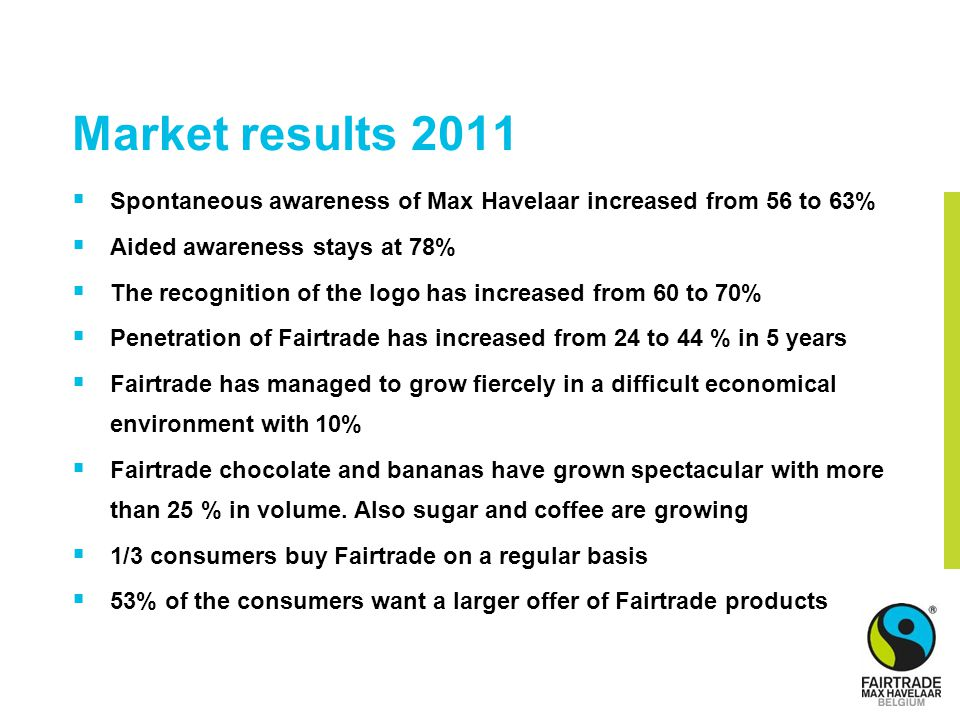 Market results 2011  Spontaneous awareness of Max Havelaar increased from 56 to 63%  Aided awareness stays at 78%  The recognition of the logo has increased from 60 to 70%  Penetration of Fairtrade has increased from 24 to 44 % in 5 years  Fairtrade has managed to grow fiercely in a difficult economical environment with 10%  Fairtrade chocolate and bananas have grown spectacular with more than 25 % in volume.