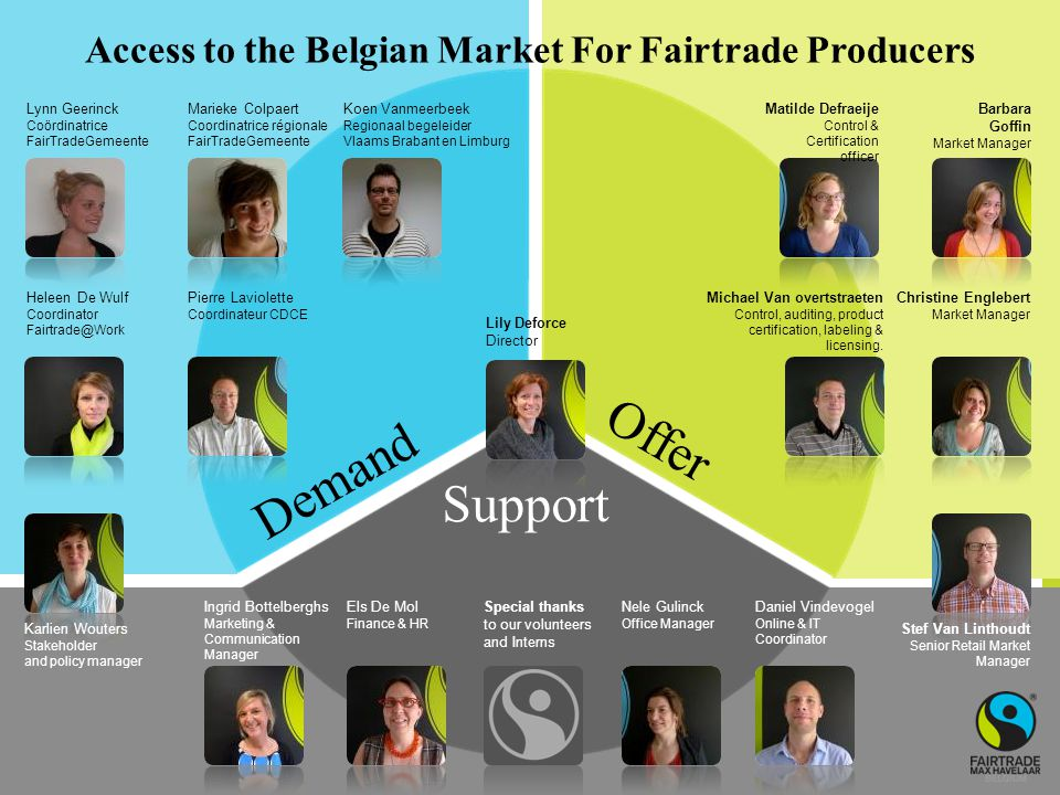 Access to the Belgian Market For Fairtrade Producers Pierre Laviolette Coordinateur CDCE Marieke Colpaert Coordinatrice régionale FairTradeGemeente Lynn Geerinck Coördinatrice FairTradeGemeente Koen Vanmeerbeek Regionaal begeleider Vlaams Brabant en Limburg Heleen De Wulf Coordinator Matilde Defraeije Control & Certification officer Christine Englebert Market Manager Barbara Goffin Market Manager Nele Gulinck Office Manager Ingrid Bottelberghs Marketing & Communication Manager Els De Mol Finance & HR Daniel Vindevogel Online & IT Coordinator Lily Deforce Director Demand Offer Support Karlien Wouters Stakeholder and policy manager Stef Van Linthoudt Senior Retail Market Manager Michael Van overtstraeten Control, auditing, product certification, labeling & licensing.