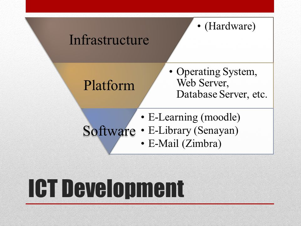ICT Development •(Hardware) Infrastructure •Operating System, Web Server, Database Server, etc.