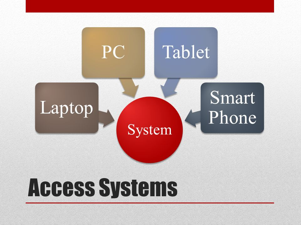 Access Systems System LaptopPCTablet Smart Phone