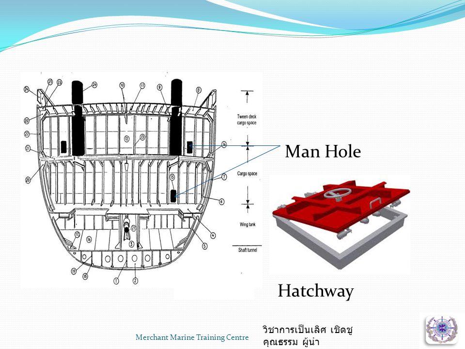 Merchant Marine Training Centre วิชาการเป็นเลิศ เชิดชู คุณธรรม ผู้นำ Man Hole Hatchway