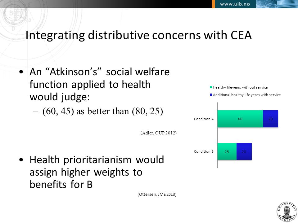 Integrating distributive concerns with CEA •An Atkinson's social welfare function applied to health would judge: –(60, 45) as better than (80, 25) (Adler, OUP 2012) •Health prioritarianism would assign higher weights to benefits for B (Ottersen, JME 2013)