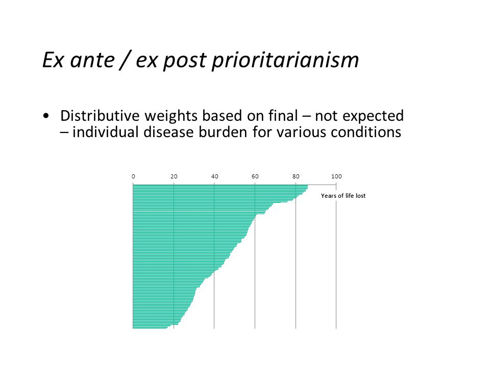 Ex ante / ex post prioritarianism •Distributive weights based on final – not expected – individual disease burden for various conditions