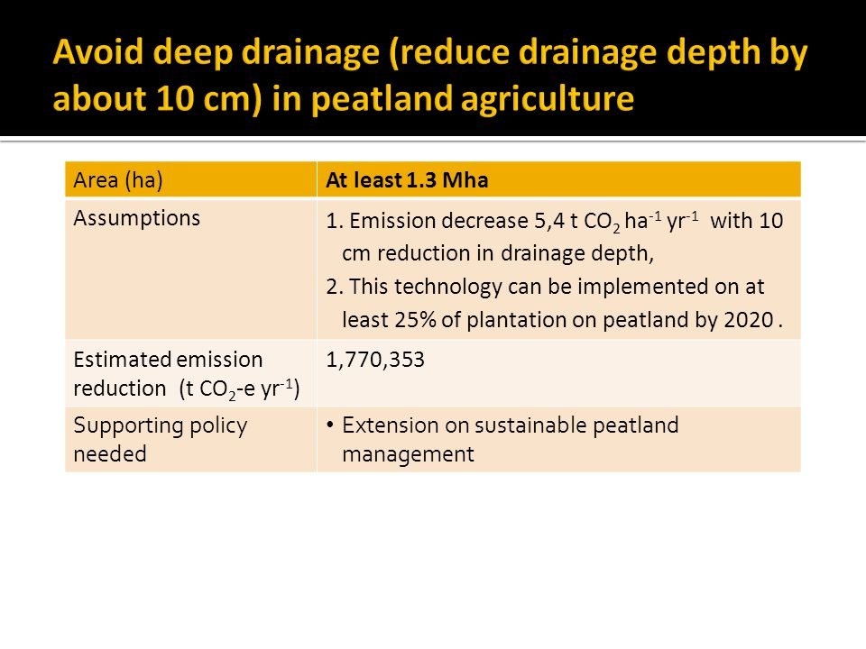 Area (ha)At least 1.3 Mha Assumptions 1. Emission decrease 5,4 t CO 2 ha -1 yr -1 with 10 cm reduction in drainage depth, 2. This technology can be im