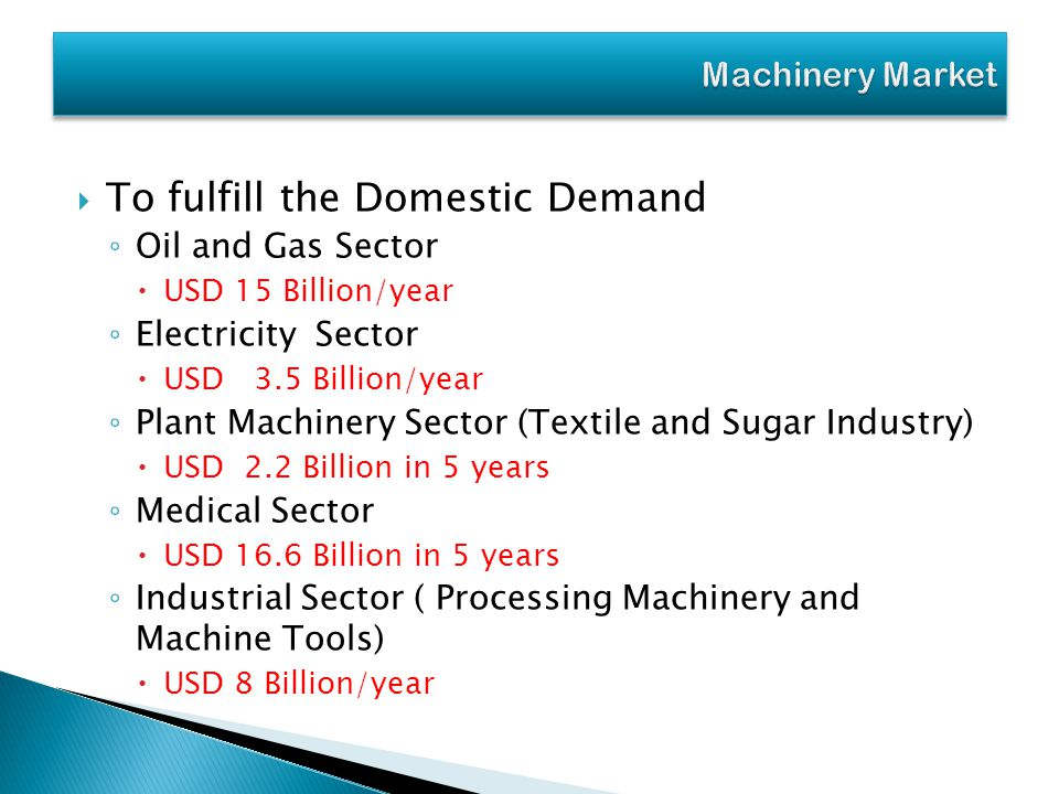  To fulfill the Domestic Demand ◦ Oil and Gas Sector  USD 15 Billion/year ◦ Electricity Sector  USD 3.5 Billion/year ◦ Plant Machinery Sector (Textile and Sugar Industry)  USD 2.2 Billion in 5 years ◦ Medical Sector  USD 16.6 Billion in 5 years ◦ Industrial Sector ( Processing Machinery and Machine Tools)  USD 8 Billion/year