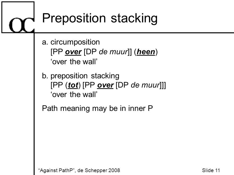 Preposition stacking Against PathP , de Schepper 2008 Slide 11 a.