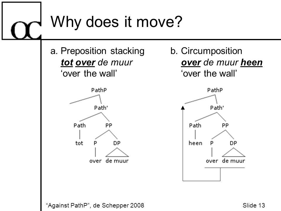 Why does it move. Against PathP , de Schepper 2008 Slide 13 a.