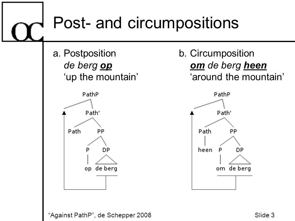 Post- and circumpositions Against PathP , de Schepper 2008 Slide 3 a.