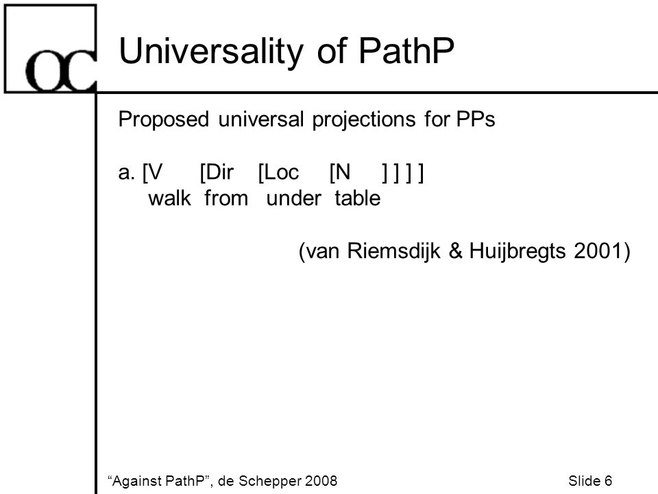 Universality of PathP Against PathP , de Schepper 2008 Slide 6 Proposed universal projections for PPs a.