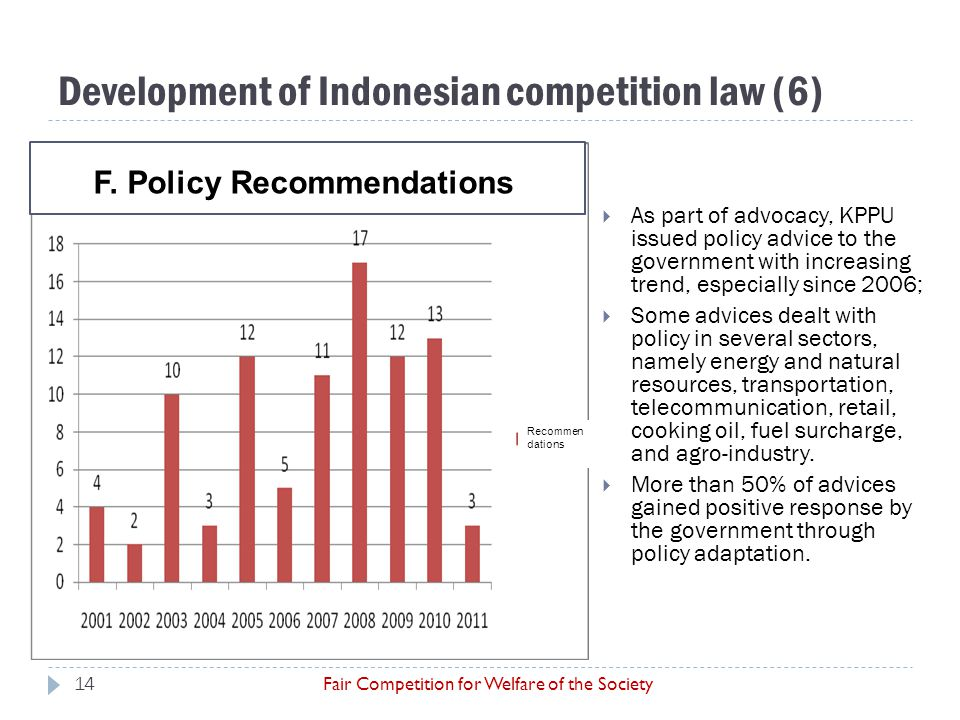 Development of Indonesian competition law (6) Fair Competition for Welfare of the Society  As part of advocacy, KPPU issued policy advice to the gove