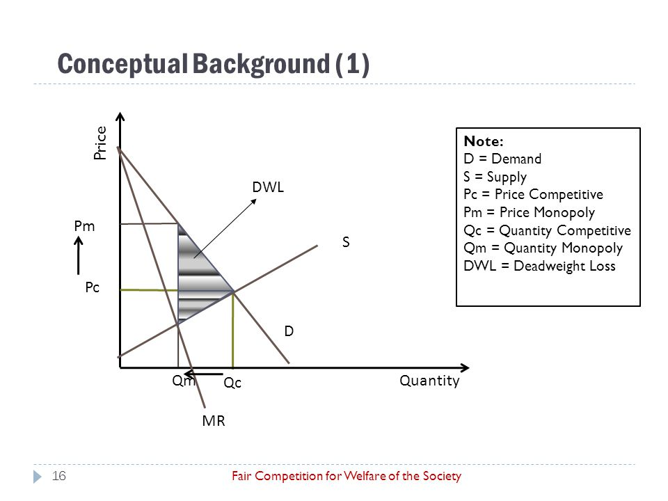 Conceptual Background (1) Price Pm Pc Qm Qc Quantity D MR S DWL Note: D = Demand S = Supply Pc = Price Competitive Pm = Price Monopoly Qc = Quantity Competitive Qm = Quantity Monopoly DWL = Deadweight Loss 16 Fair Competition for Welfare of the Society