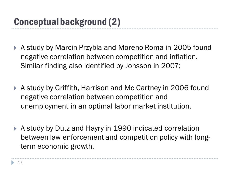 Conceptual background (2)  A study by Marcin Przybla and Moreno Roma in 2005 found negative correlation between competition and inflation. Similar fi