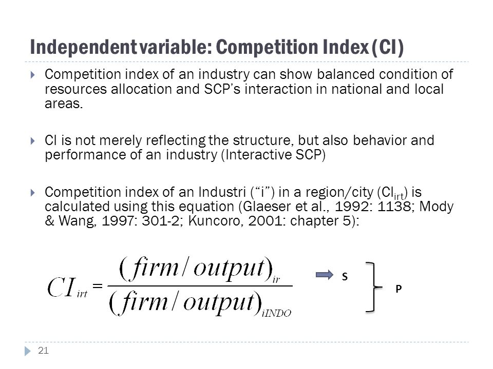 Independent variable: Competition Index (CI)  Competition index of an industry can show balanced condition of resources allocation and SCP's interact