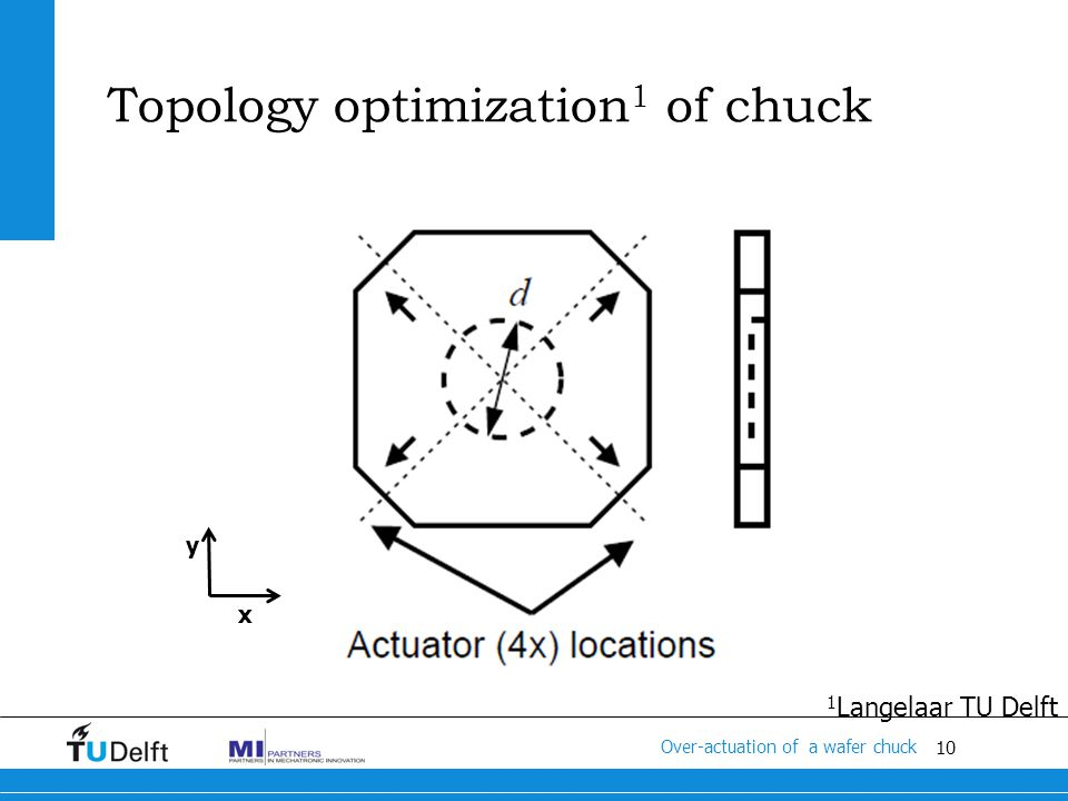 10 Titel van de presentatie 1 Langelaar TU Delft y x Topology optimization 1 of chuck Over-actuation of a wafer chuck