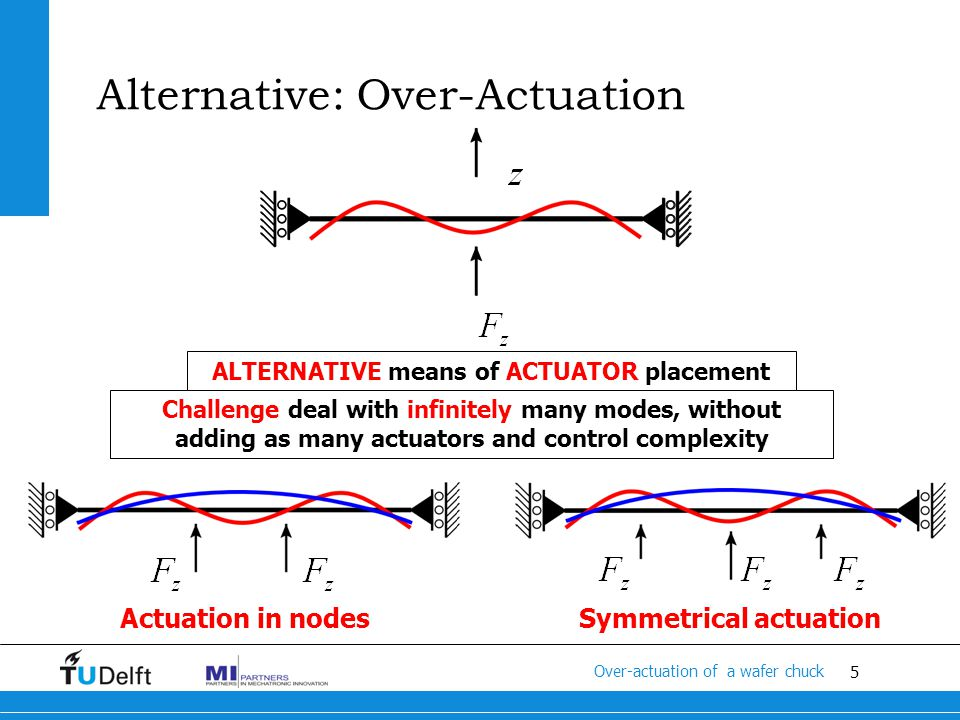 5 Titel van de presentatie ALTERNATIVE means of ACTUATOR placement Actuation in nodes Symmetrical actuation Challenge deal with infinitely many modes, without adding as many actuators and control complexity Alternative: Over-Actuation Over-actuation of a wafer chuck