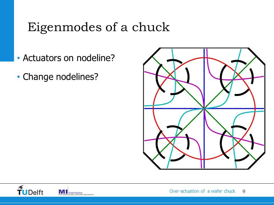 10 Titel van de presentatie 1 Langelaar TU Delft y x Topology optimization 1 of chuck Over-actuation of a wafer chuck