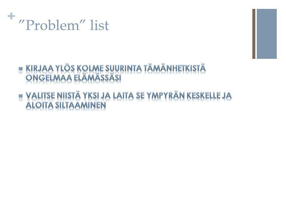+ Problem list