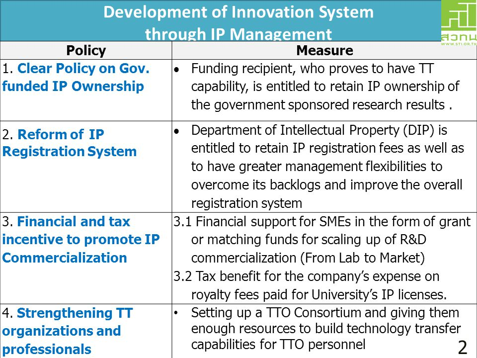 PolicyMeasure 1. Clear Policy on Gov. funded IP Ownership  Funding recipient, who proves to have TT capability, is entitled to retain IP ownership of
