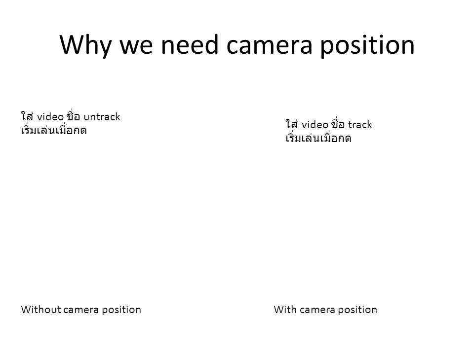 Why we need camera position Without camera positionWith camera position ใส่ video ชื่อ untrack เริ่มเล่นเมื่อกด ใส่ video ชื่อ track เริ่มเล่นเมื่อกด