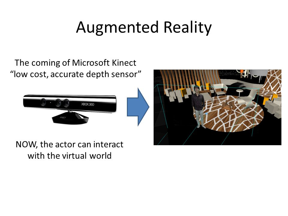 Augmented Reality The coming of Microsoft Kinect low cost, accurate depth sensor NOW, the actor can interact with the virtual world