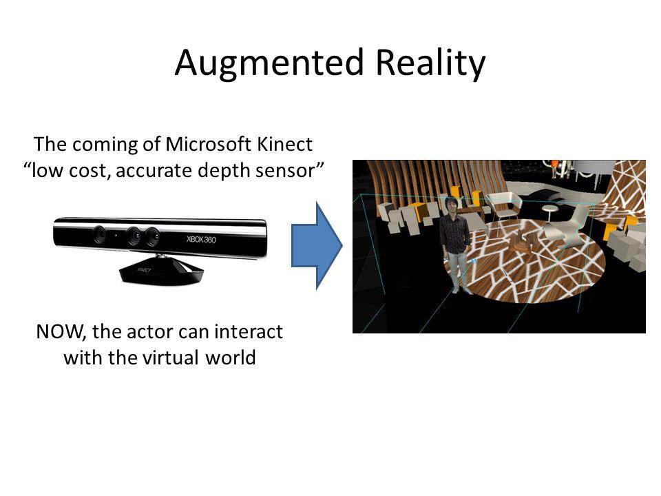 Augmented Reality Demo ใส่ video ชื่อ pakorn เริ่มเล่นเมื่อกด
