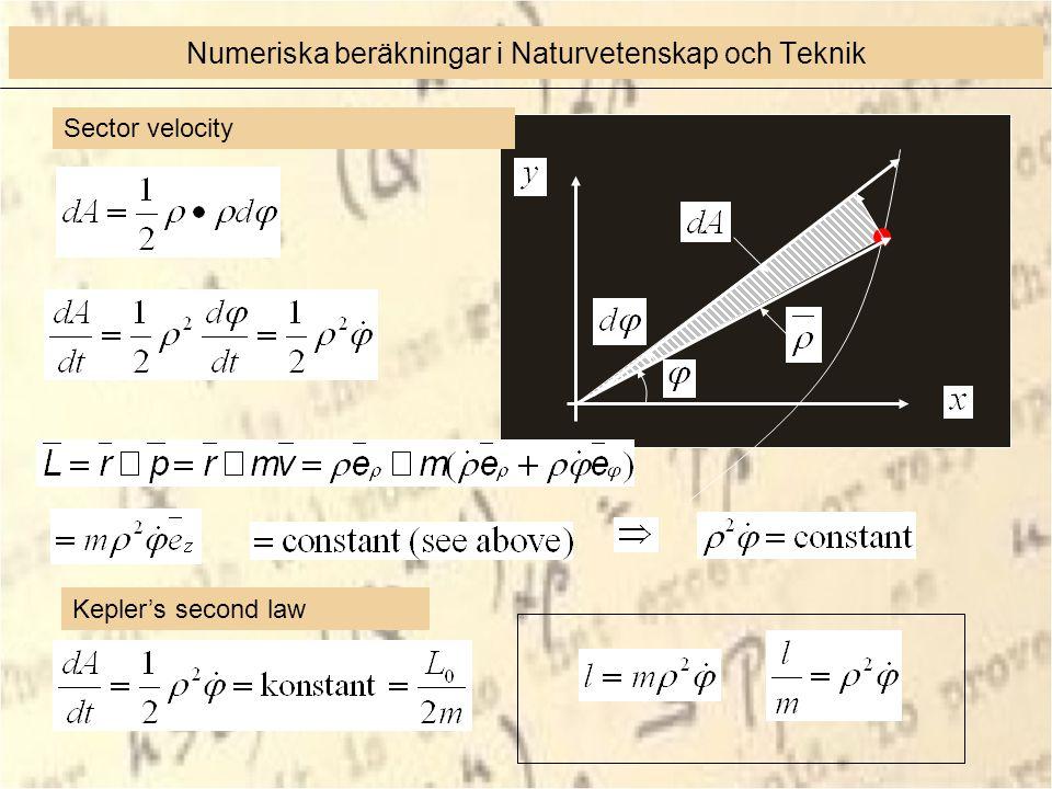 Sector velocity Kepler's second law Numeriska beräkningar i Naturvetenskap och Teknik