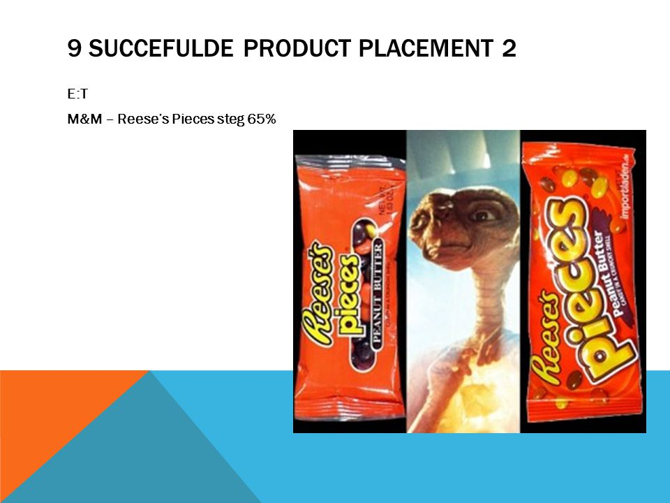 9 SUCCEFULDE PRODUCT PLACEMENT 3 The italien Job fra 2003 22%