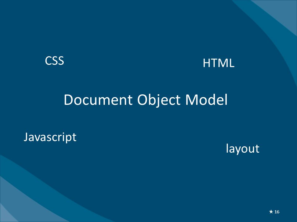 Document Object Model CSS HTML Javascript layout ★ 16