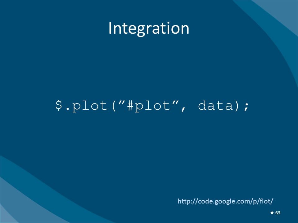 Integration $.plot( #plot , data); http://code.google.com/p/flot/ ★ 63