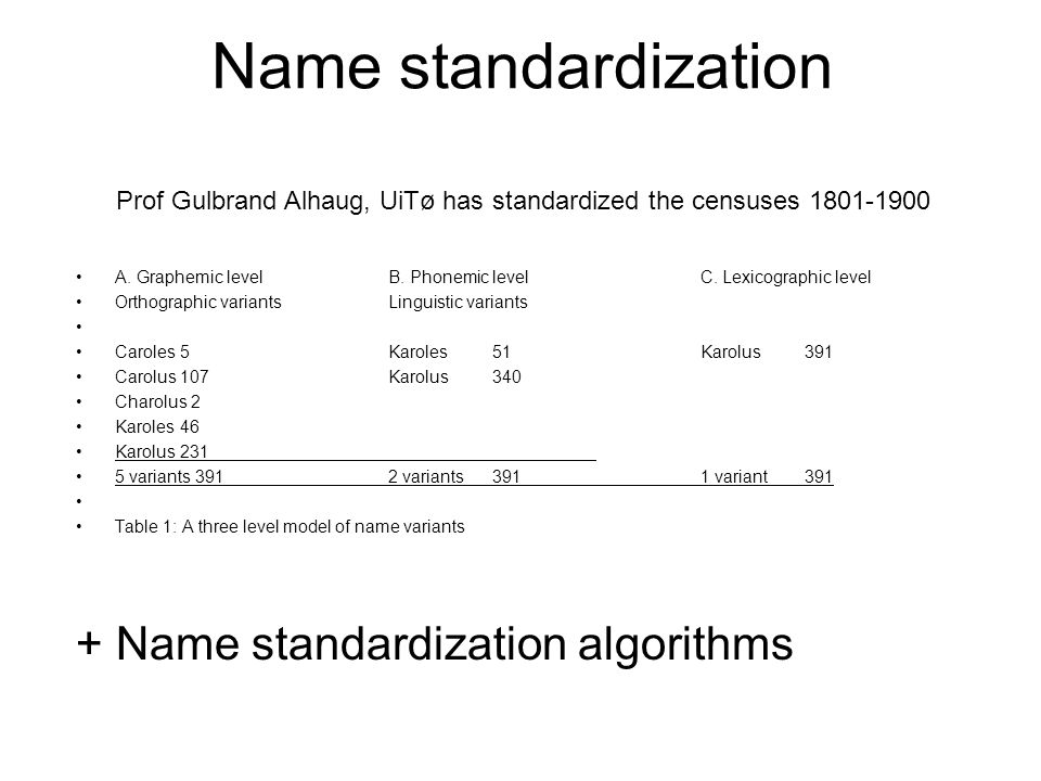 Name standardization •A. Graphemic level B. Phonemic levelC.