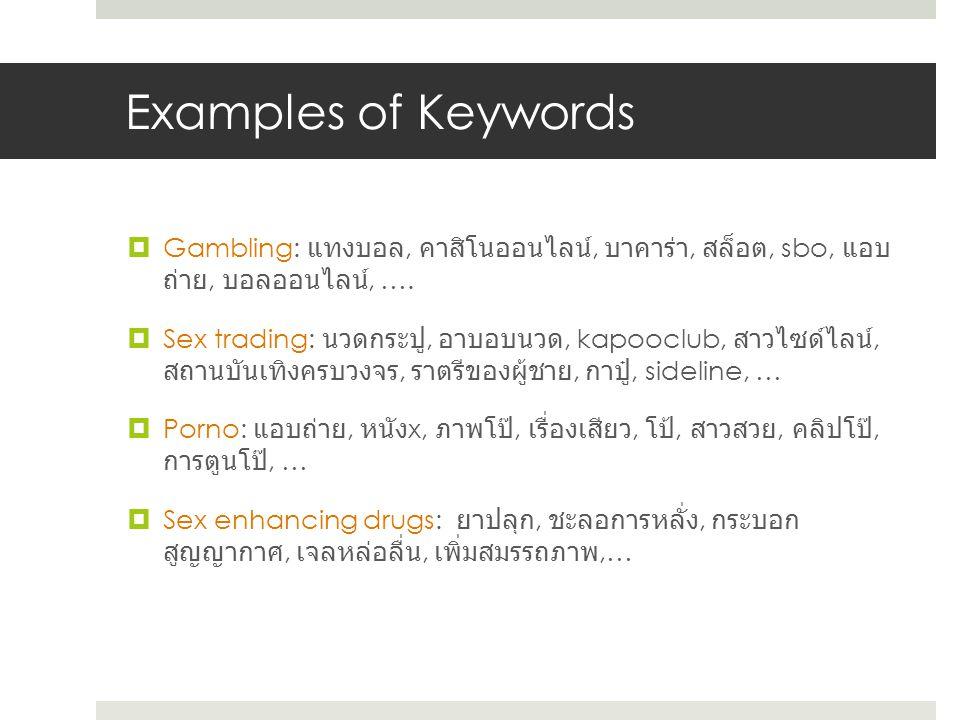 Examples of Keywords  Gambling: แทงบอล, คาสิโนออนไลน์, บาคาร่า, สล็อต, sbo, แอบ ถ่าย, บอลออนไลน์, ….