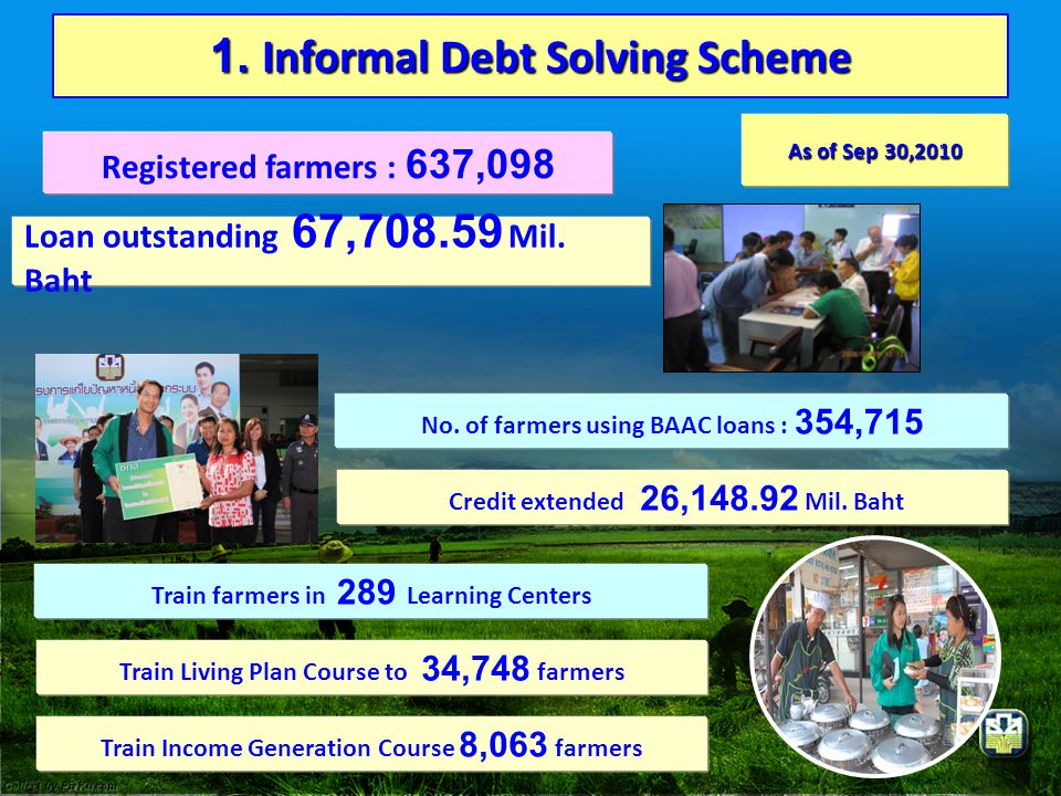 1. Informal Debt Solving Scheme Registered farmers : 637,098 Loan outstanding 67,708.59 Mil. Baht No. of farmers using BAAC loans : 354,715 Credit ext