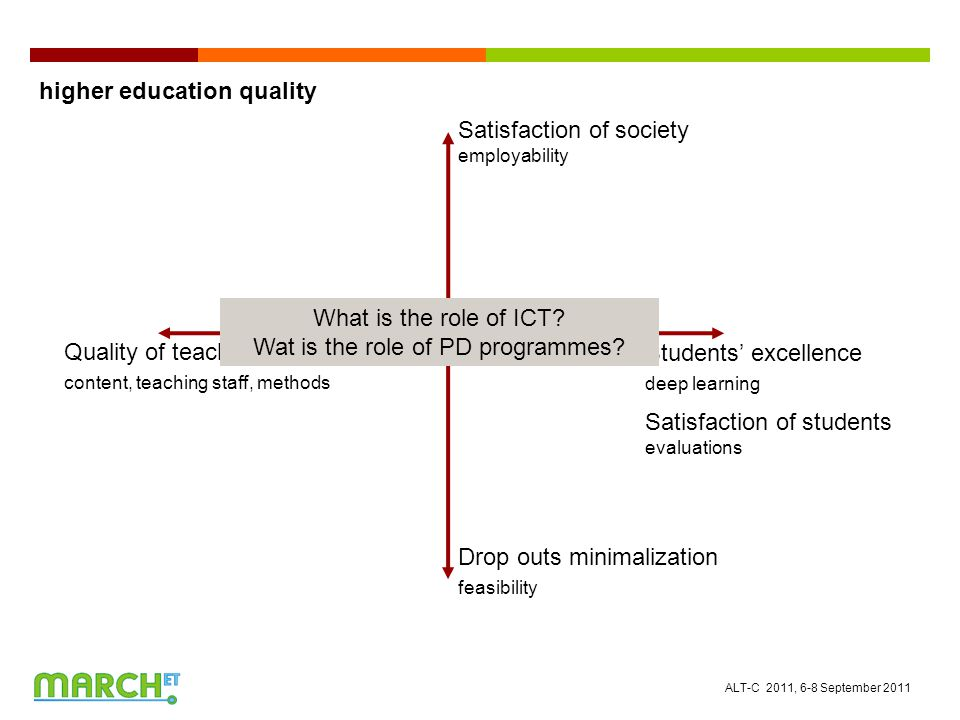 Students' excellence deep learning Satisfaction of students evaluations Drop outs minimalization feasibility Quality of teaching content, teaching staff, methods higher education quality Satisfaction of society employability ALT-C 2011, 6-8 September 2011 What is the role of ICT.
