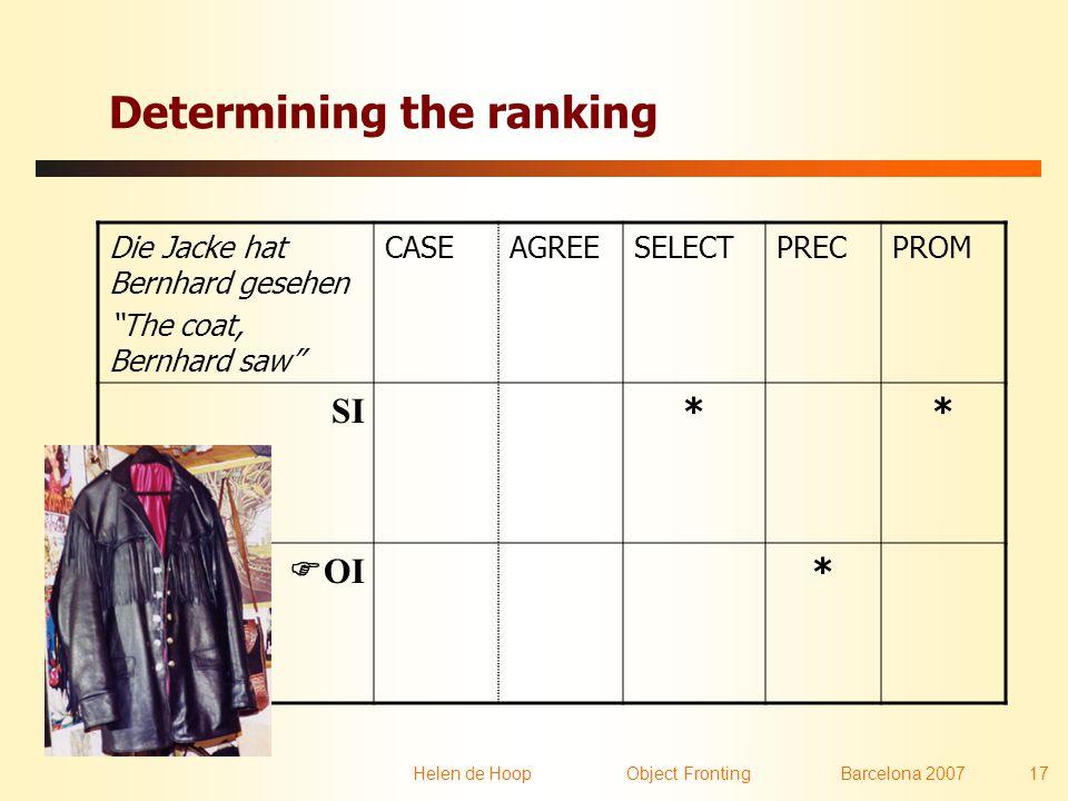 Helen de Hoop Object FrontingBarcelona 2007 17 Determining the ranking Die Jacke hat Bernhard gesehen The coat, Bernhard saw CASEAGREESELECTPRECPROM SI **  OI *