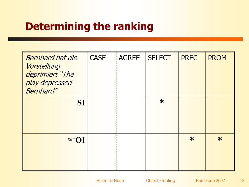 Helen de Hoop Object FrontingBarcelona 2007 18 Determining the ranking Bernhard hat die Vorstellung deprimiert The play depressed Bernhard CASEAGREESELECTPRECPROM SI *  OI **
