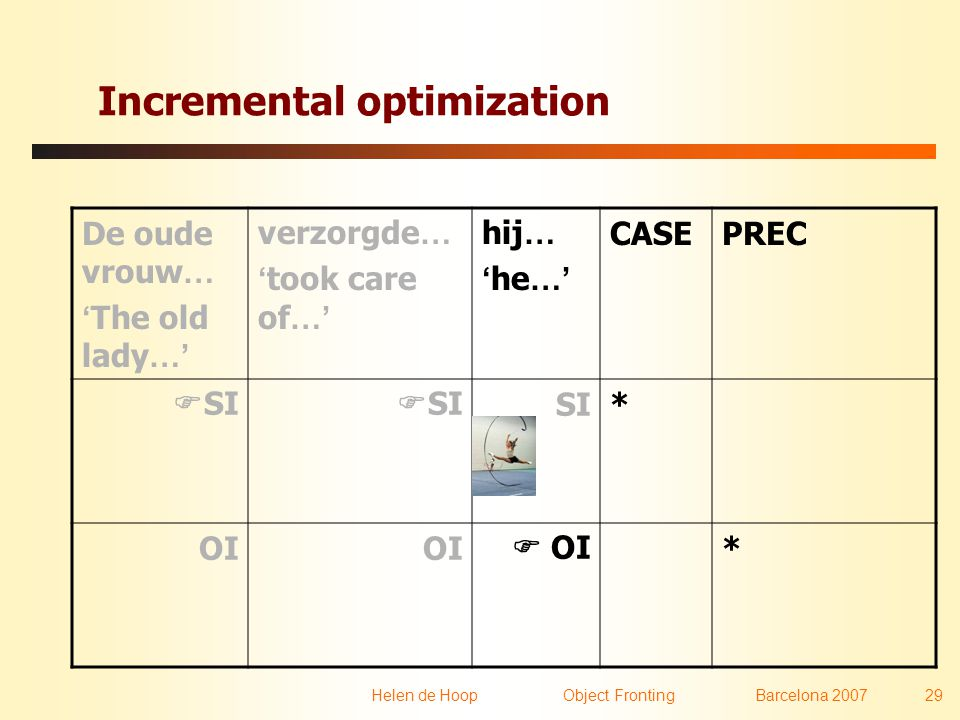 Helen de Hoop Object FrontingBarcelona 2007 29 Incremental optimization De oude vrouw … ' The old lady …' verzorgde … ' took care of …' hij … ' he …' CASEPREC  SI SI* OI  OI*