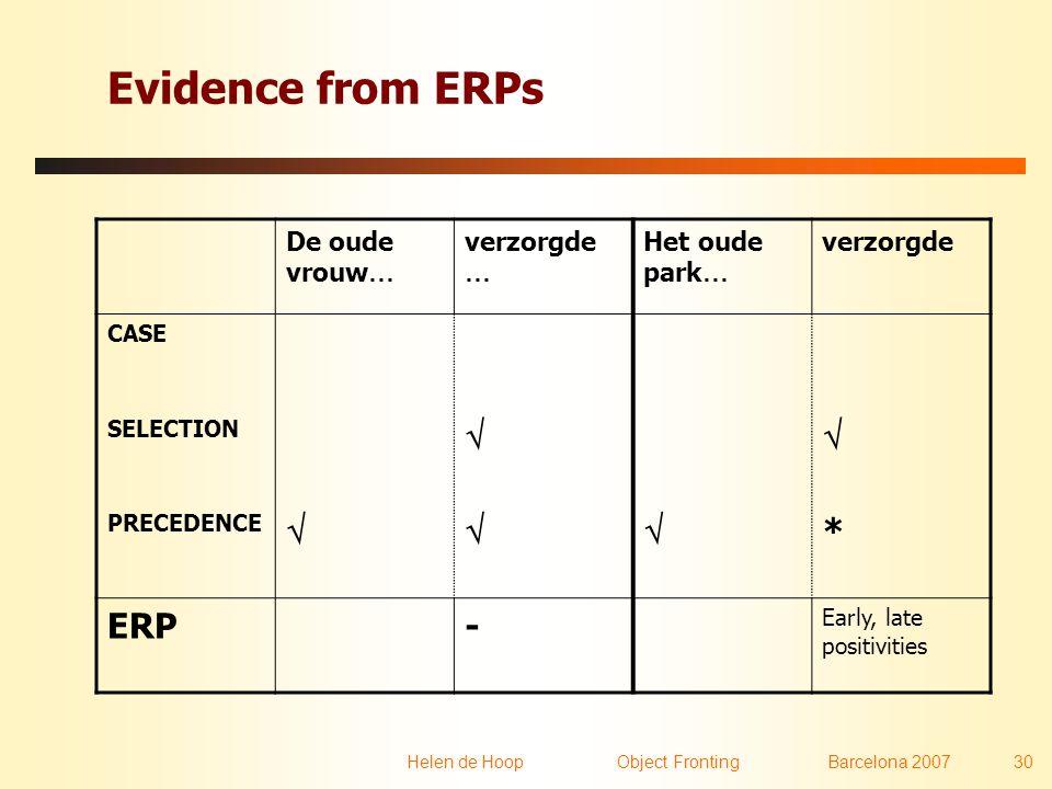 Helen de Hoop Object FrontingBarcelona 2007 30 Evidence from ERPs De oude vrouw … verzorgde … Het oude park … verzorgde CASE SELECTION  PRECEDENCE 