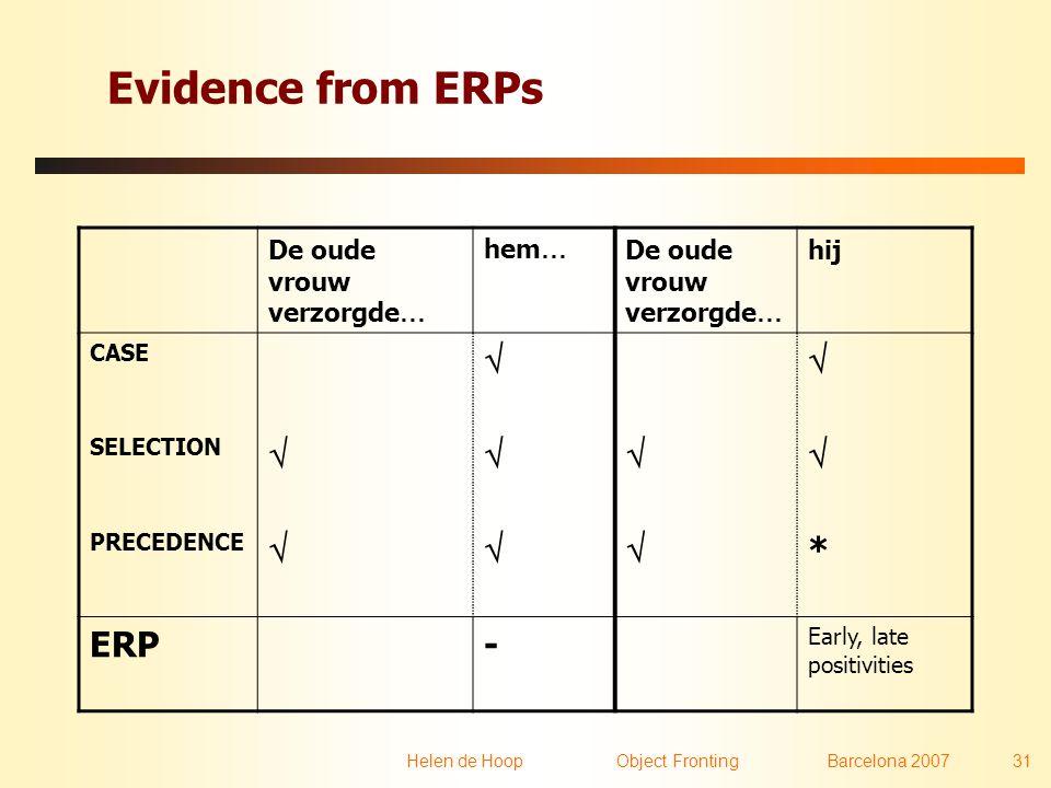 Helen de Hoop Object FrontingBarcelona 2007 31 Evidence from ERPs De oude vrouw verzorgde … hem … De oude vrouw verzorgde … hij CASE  SELECTION 