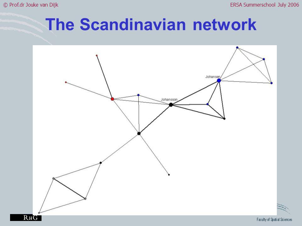© Prof.dr Jouke van DijkERSA Summerschool July 2006 The Scandinavian network